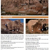 Review:  Southern Nevada Bouldering Guidebook